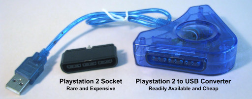 Sources of Playstation 2 Sockets