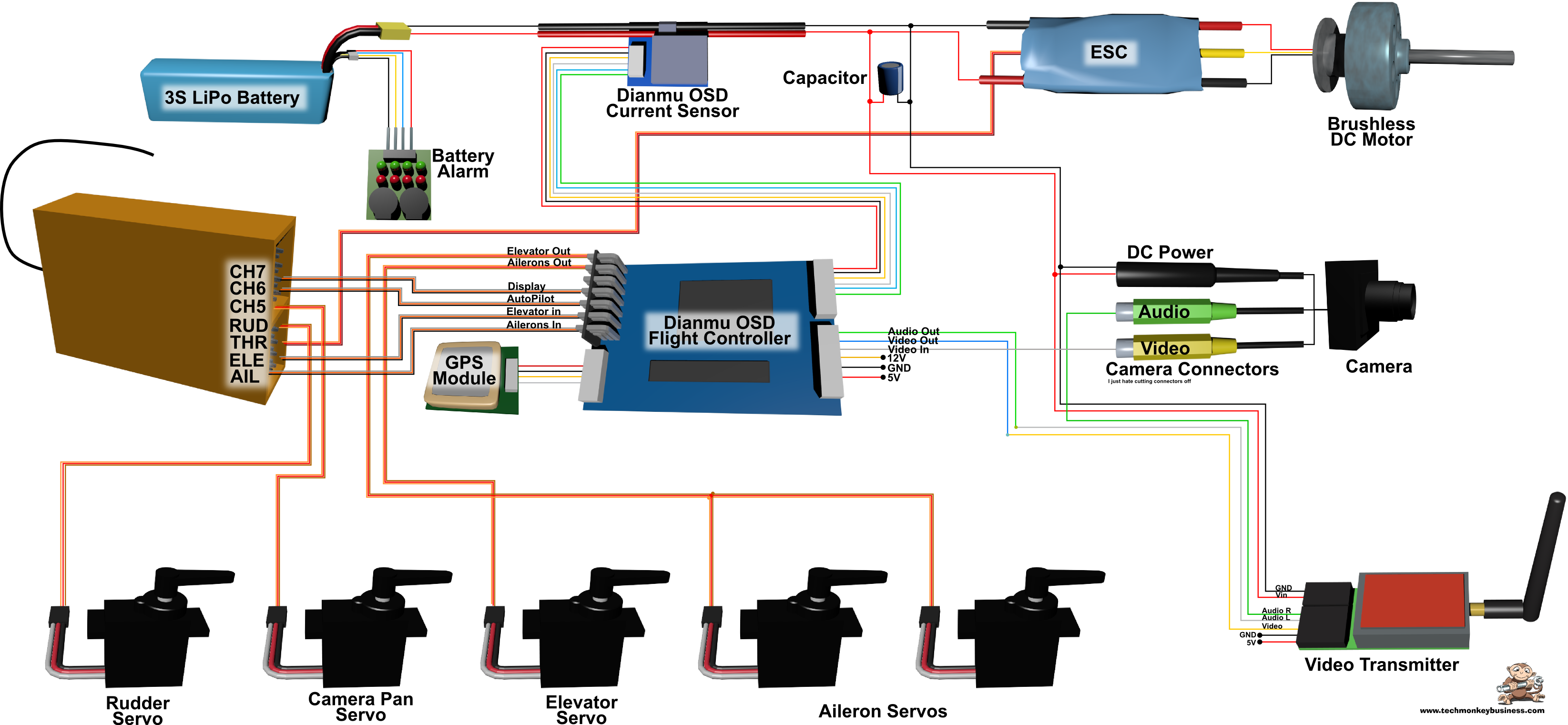 dvr recorder camera wiring schematic car camcorder