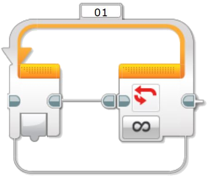 Mindstorms Loop block