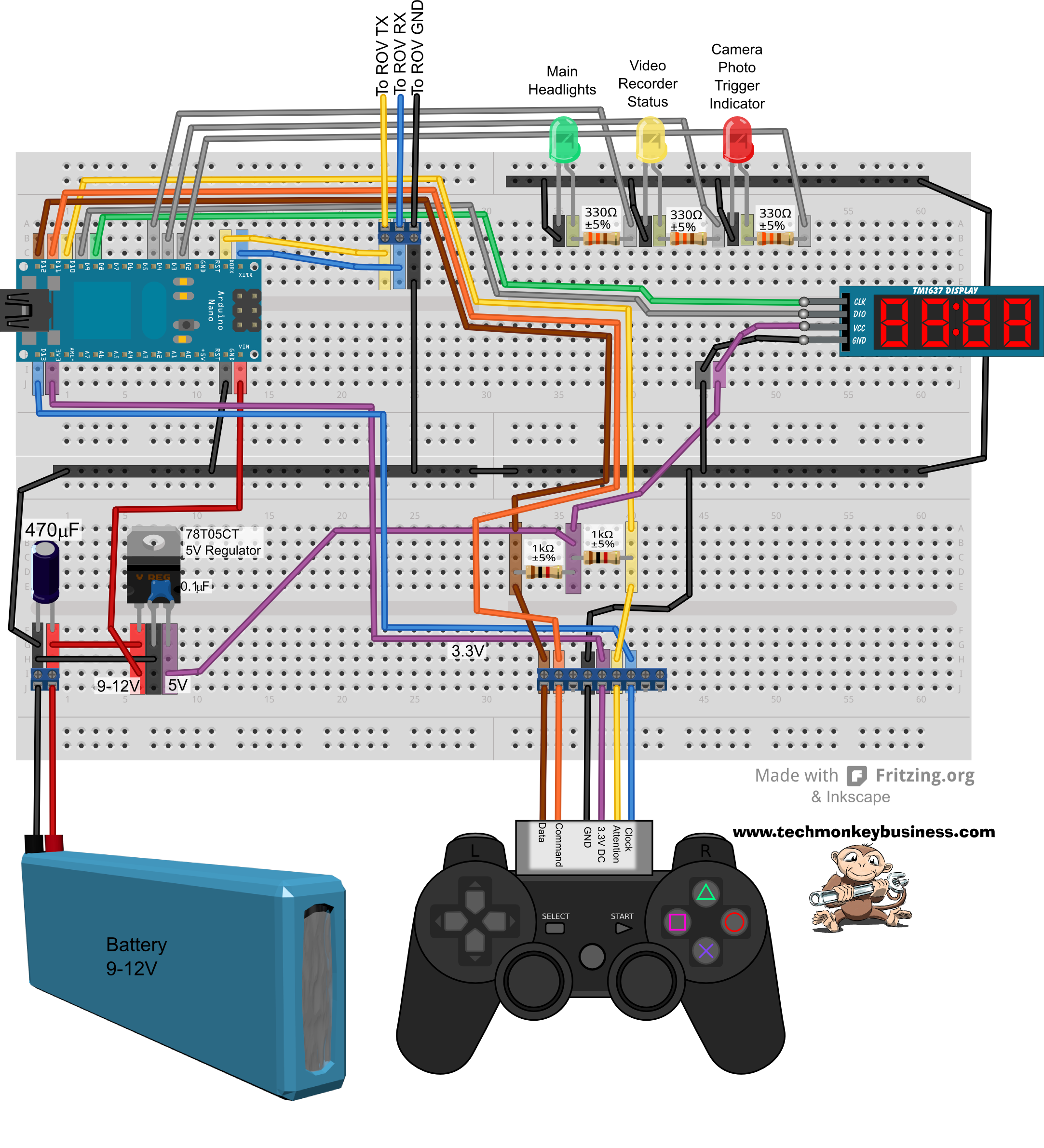 Colorful Ps2 Wire Color Code Model - Wiring Schematics and Diagrams ...