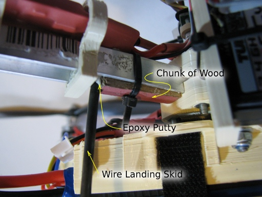 Landing skid connections to spars