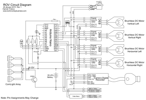 ROV Circuit Diagram