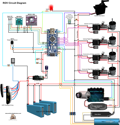 ROV Slave Circuit Diagram