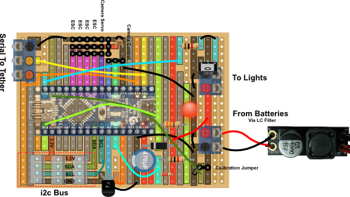 ROV Slave Strip-board layout