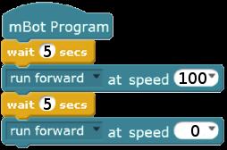 Test d'exécution limité simple