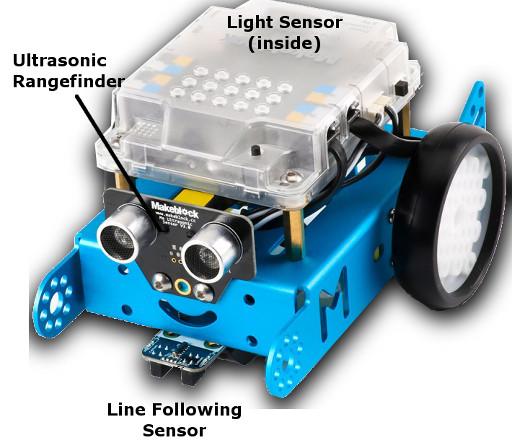 Vue d'ensemble des capteurs intégrés mBot