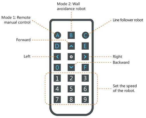 Télécommande IR mBot